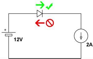 mosfet diode voltage drop mosfet transistor voltage drop 28 images mosfet