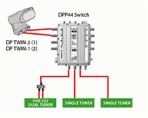 Multiswitch 4x4 dpp44 bell express vu multi switch dp lnb satellite dish