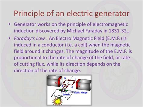 principle of electromagnetic induction in atm electric motor and generator
