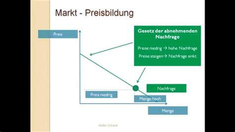 Text Angebot Und Nachfrage Erkl 228 Rvideo Preise Am Markt Angebot Und Nachfrage