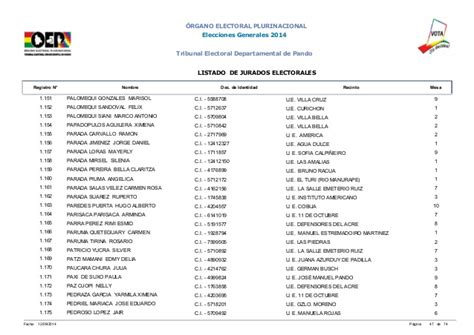 lista de jurados electorales 2016 cochabamba lista de jurados electorales 2016 cochabamba