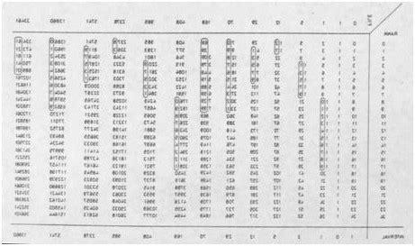 tavole numeriche radici quadrate fino a 10000 da stare tavole numeriche radici quadrate da 1 a 10000 idee per