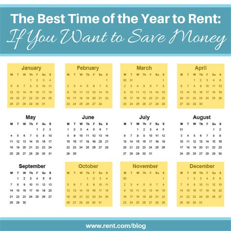 best time to rent apartment best time to rent best time to rent when is the best time