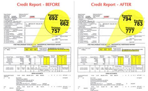 credit score you need to buy a house do you need a credit score to buy a house 28 images what credit score do i need to