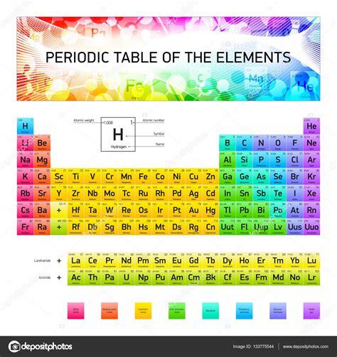 tavola colori rgb tavola periodica degli elementi chimici disegno