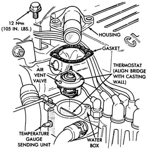 which does the ton go in diagram repair guides engine mechanical thermostat