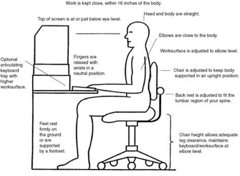 ergonomic workstation   Images(1114)   Techotv