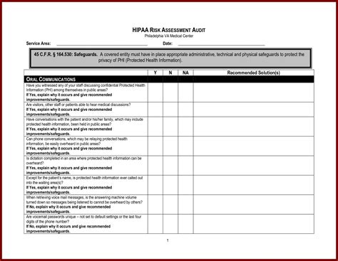 business risk analysis template hipaa risk assessment template business template