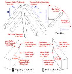 Hip roof calculator irregular hip roof jack rafter compound angles