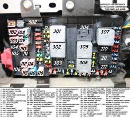 ford e 450 fuse box diagram ford free engine image for user manual