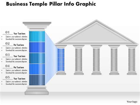 0914 Business Plan Business Temple Pillar Info Graphic Powerpoint Presentation Template Strategic Pillars Template