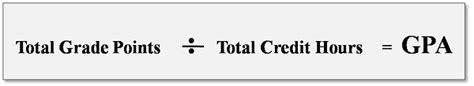 Credit Hour Formula Probation Moorpark College