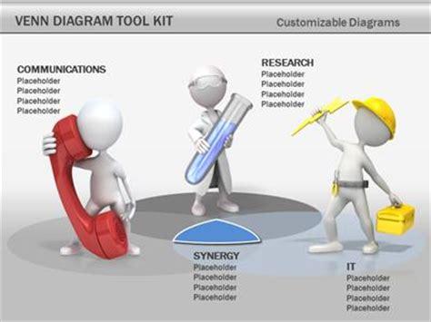 Venn Diagram Tool Kit A Animated Powerpoint Template From Presentermedia Com Venn Diagram Tool Free