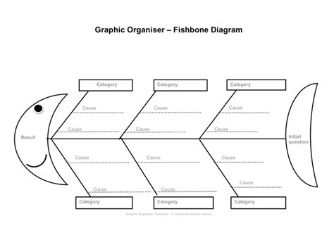 fishbone diagram template download free documents for