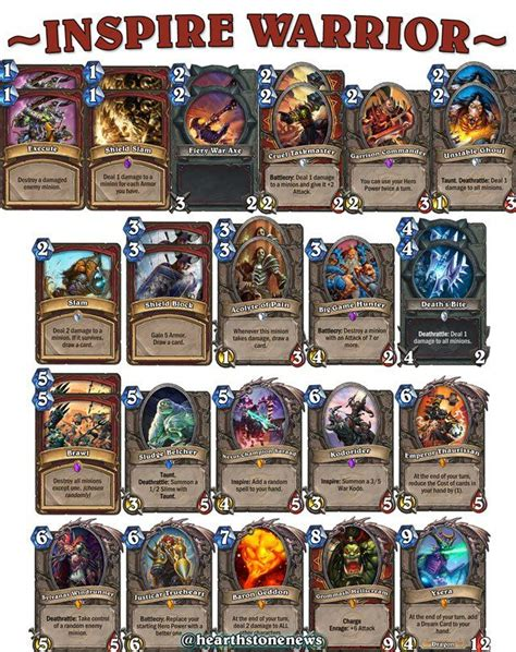 Warrior Deck Hearthstone by 17 Best Images About Hearthstone Decks On