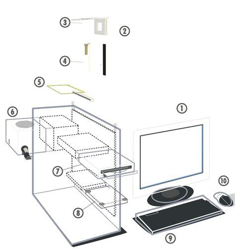 diagram of computer hardware computer hardware diagram
