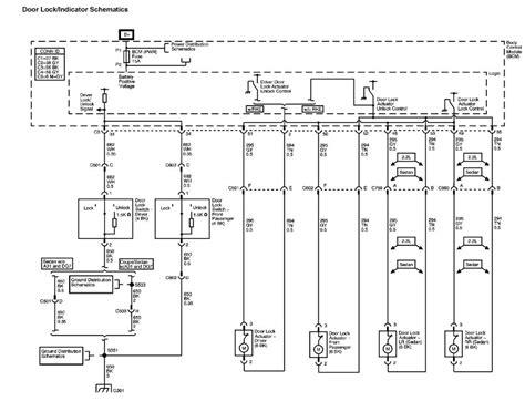 saturn sky blinker wiring diagram