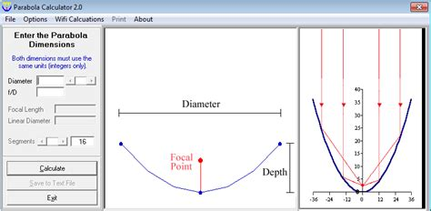 Wajan Parabola aplikasi kalkulator wajan bolic v 1 4 0 buat