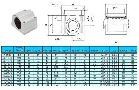 Bearing Sc8uu Linear Bearing sc8uu scs8uu linear motion slide bearing buy sc8uu
