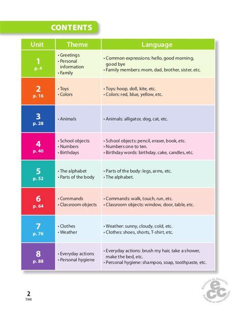 libro spectrum 1 workbook english bounce in chile 1 workbook