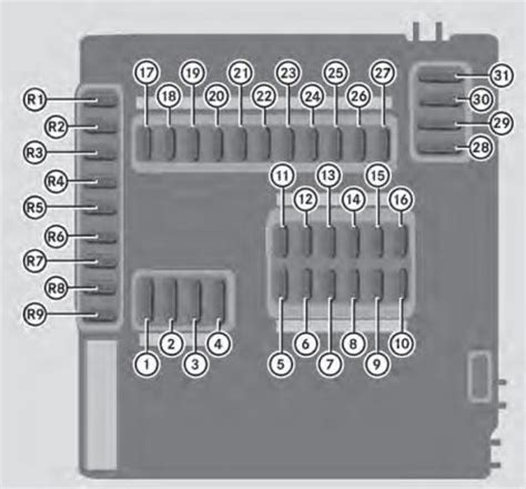 smart fortwo iii mk3 2013 coupe and cabriolet fuse box