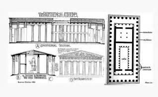 parthenon template kenney mencher an optical theory for you parthenon