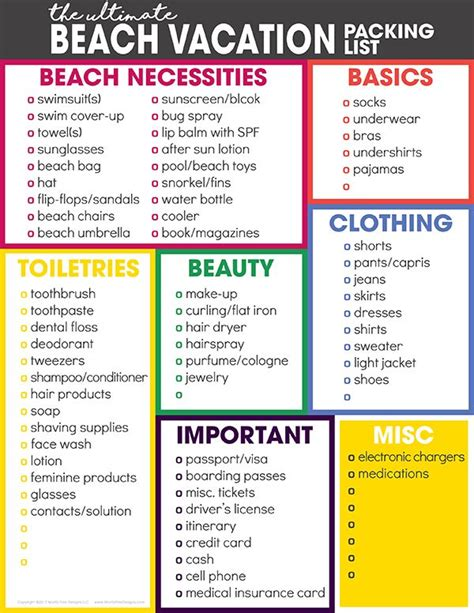 items similar to printable packing checklist printable packing
