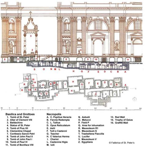 1926 st peters basilica floor plan vatican by carambasvintage 16 00 architecture antique scavi http saintpetersbasilica org plans necropolis map