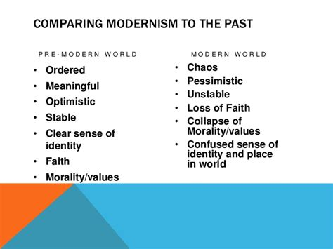 themes in modern english poetry modernism literature period