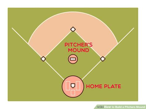how to build a pitchers mound with pictures wikihow