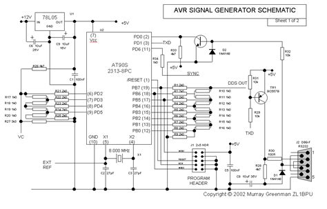avr signal generator