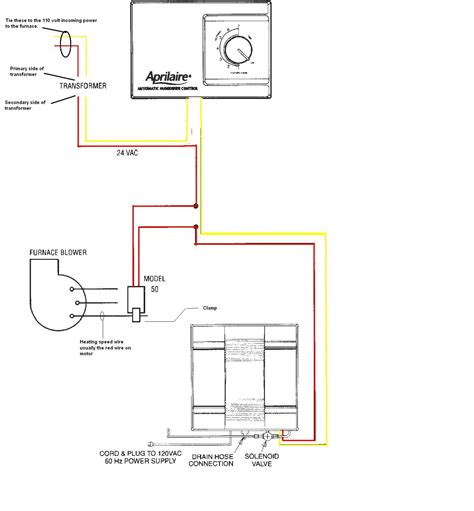 whole house humidifier wiring diagram in fan wiring diagram