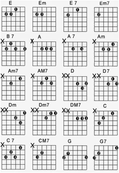 belajar kunci gitar em7 cara belajar gitar untuk pemula belajar cara cara9