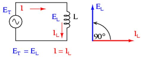 ac circuit with inductor only lessons in electric circuits volume ii ac chapter 3