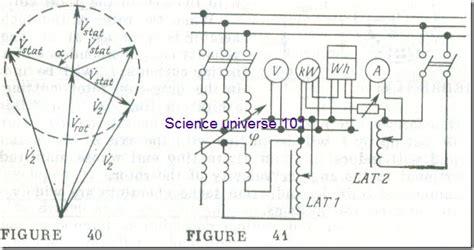 working principle of induction wattmeter principle of induction wattmeter 28 images induction type wattmeter mp3 mp4 hd watt hour