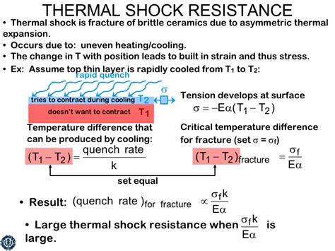 resistor thermal properties resistor thermal shock 28 images lecture 18 product information tb2274s product information