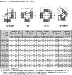 pipe fitting dimensions chart search results calendar 2015