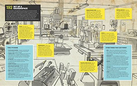popular science diy projects archives backupergetmy