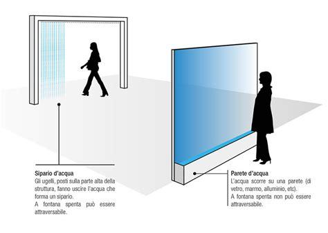giochi d acqua per interni pareti dacqua tutto su ispirazione design casa
