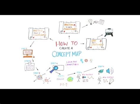 design concept making how to create a concept map youtube