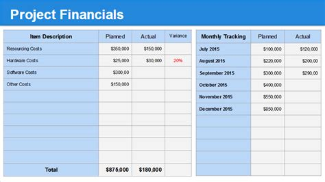 project finance template excel project finance template excel 28 images project