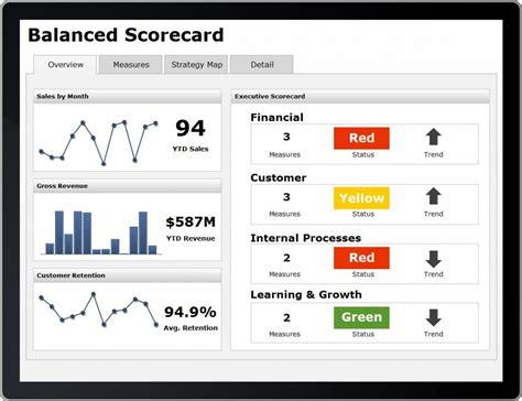 Dashboards Data Ink Com Tableau Dashboard Templates