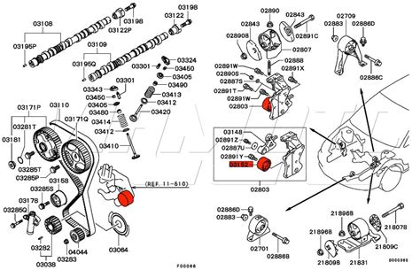 evo engine diagram wiring diagram manual