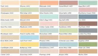 behr paint color chart large mirror design above the coffe bar decorating ideas