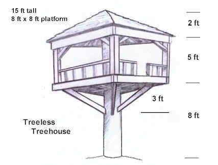 Treeless Tree House Plans 78 Ideas About Simple Tree House On Diy Tree House Tree Forts And Diy Playground