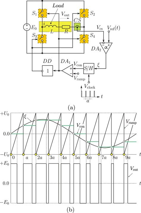 single phase pwm inverter circuit diagram a schematic diagram of the considered pwm h bridge