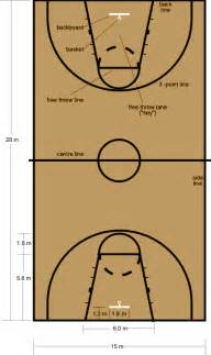 Outdoor Basketball Court Template by Home Basketball Court Layout Home Decor Ideas