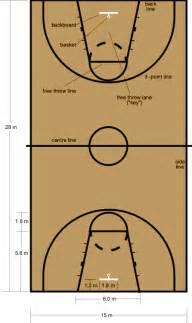 International basketball court dimensions