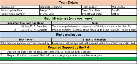 Project Status Update Email Sle Templates And Exles Free Project Management Templates Status Email Template