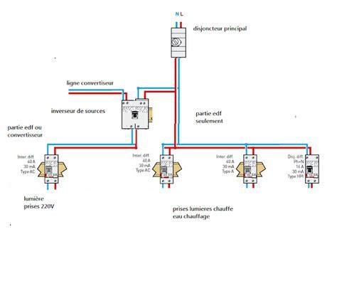 schema cablage inverseur groupe electrogene elektravraag en aggregaat wonen en leven in frankrijk